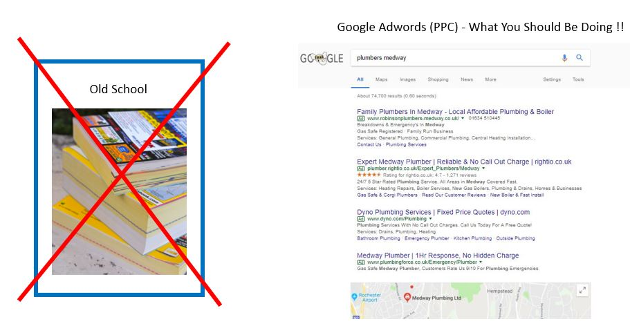 Benefits of Using PPC Advertising